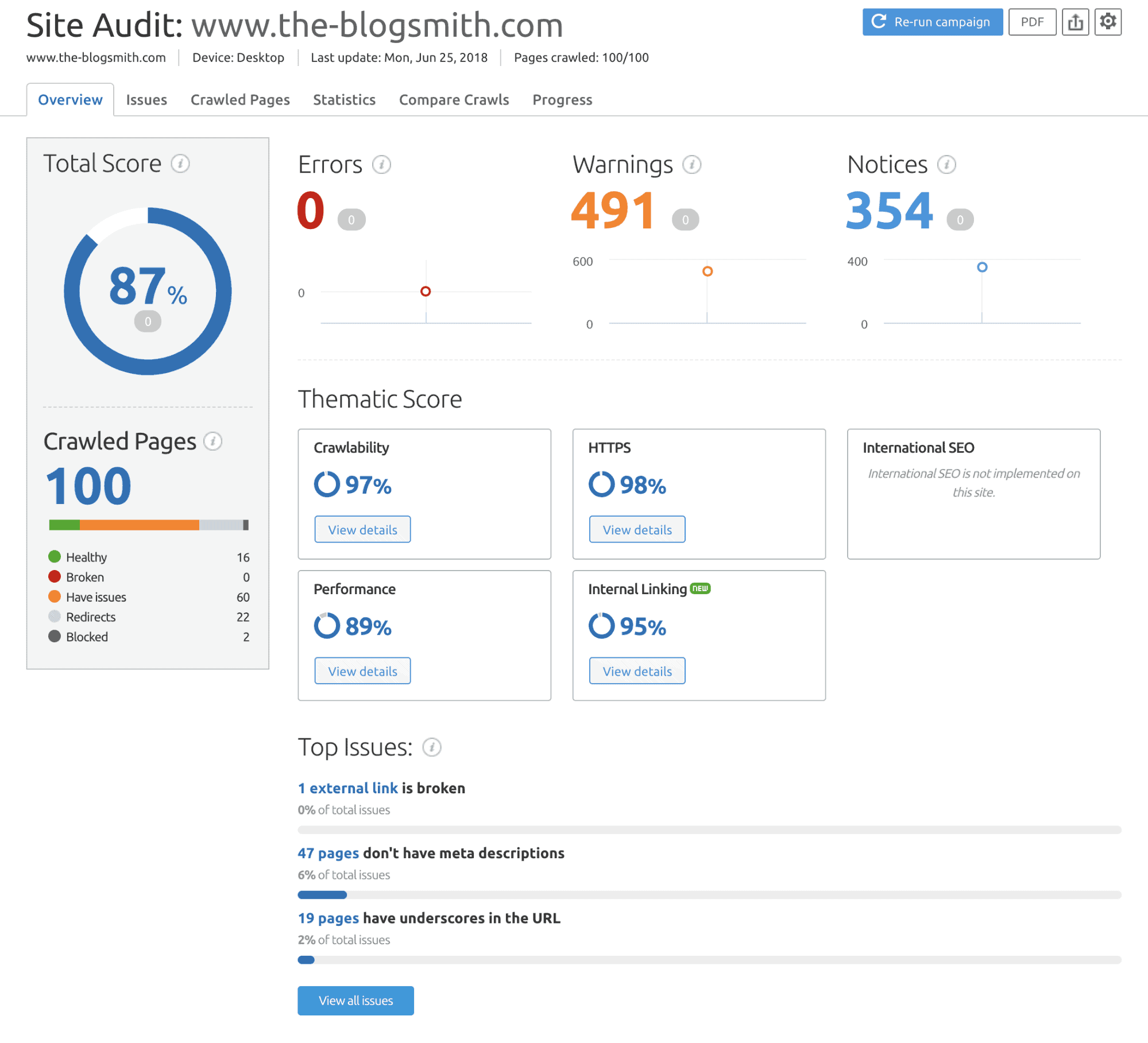 How Semrush Site Audit Tool can Save You Time, Stress, and Money.