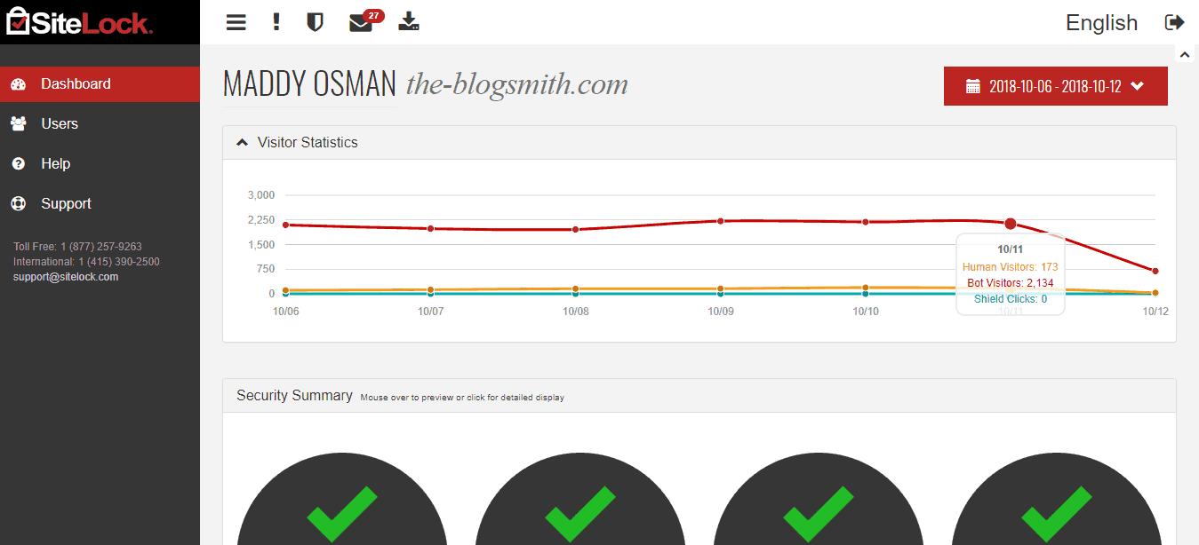 SiteLock review: dashboard