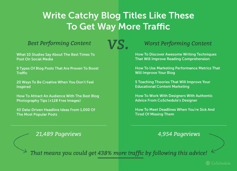 freelance writing for beginners 2